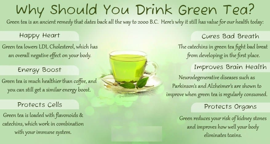 The benefits of green tea in connection with healthy hormones